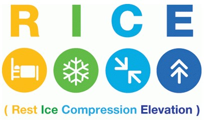 Treat your athletic injury with R.I.C.E.