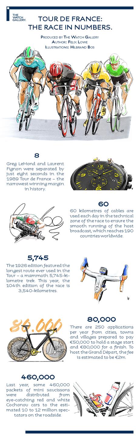 Tour-De-France IG